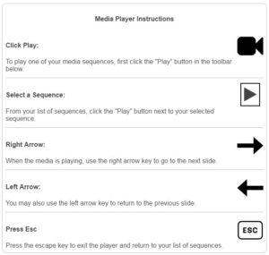 Grosh Digital Media Player